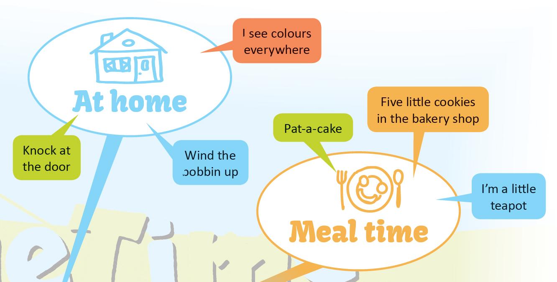 Baby Engligh Mind Map minta kép